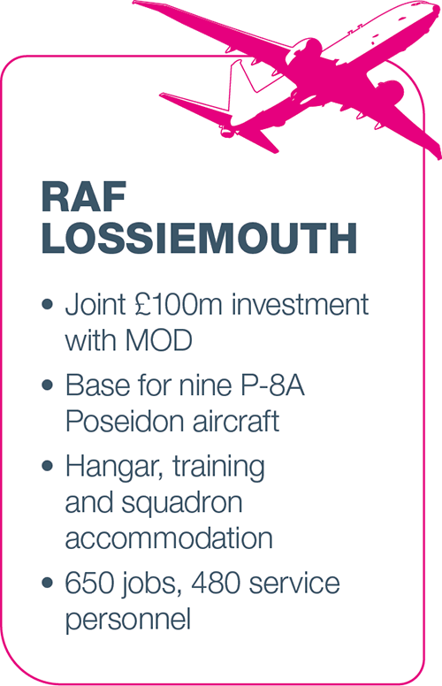 RAF Lossiemouth infographic