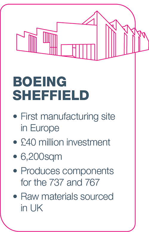 Boeing Sheffield infographic
